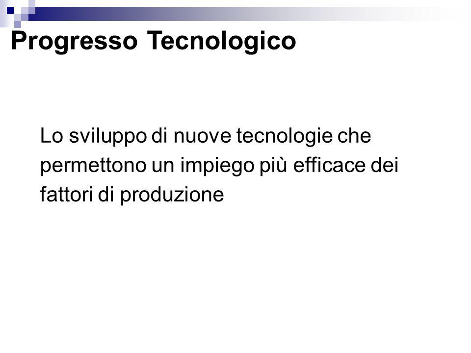 Progresso Tecnologico Lo sviluppo di nuove tecnologie che permettono un impiego più efficace dei fattori di produzione