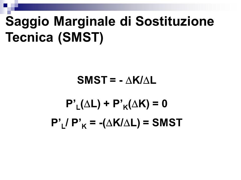 Saggio Marginale di Sostituzione Tecnica (SMST) SMST = - K/ L P L ( L) + P K ( K) = 0 P L / P K = -( K/ L) = SMST