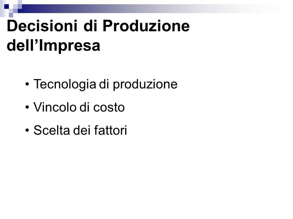 Decisioni di Produzione dellImpresa Tecnologia di produzione Vincolo di costo Scelta dei fattori