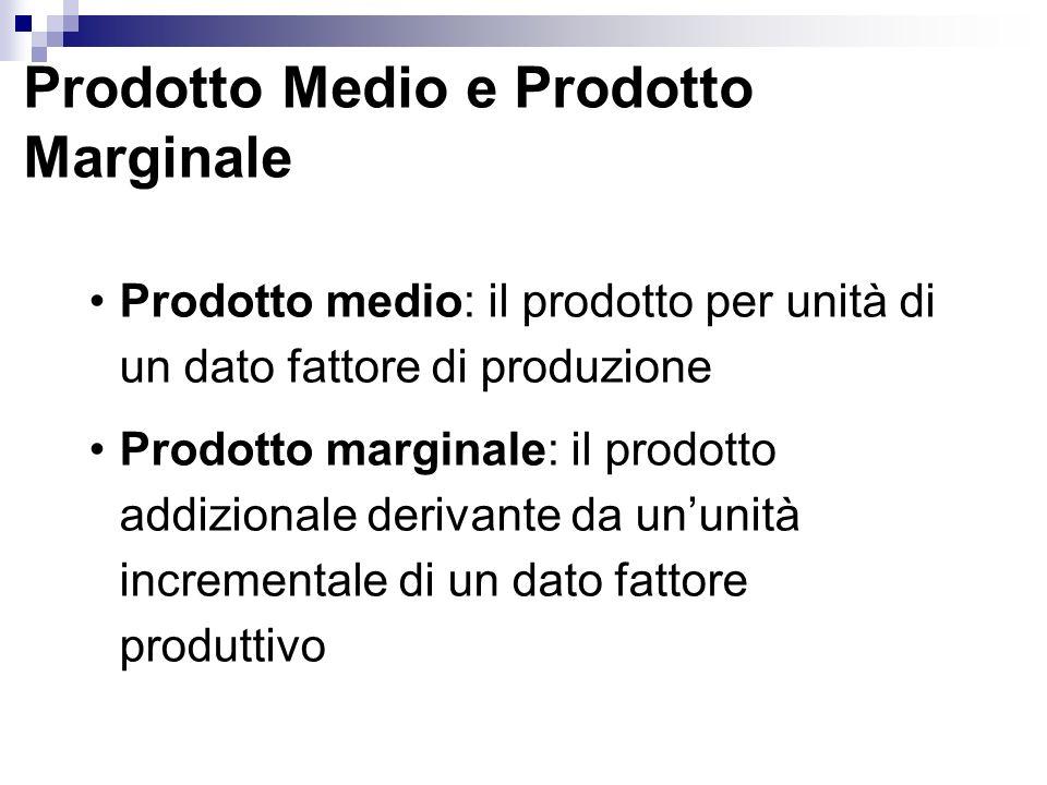 Prodotto Medio e Prodotto Marginale Prodotto medio: il prodotto per unità di un dato fattore di produzione Prodotto marginale: il prodotto addizionale derivante da ununità incrementale di un dato fattore produttivo