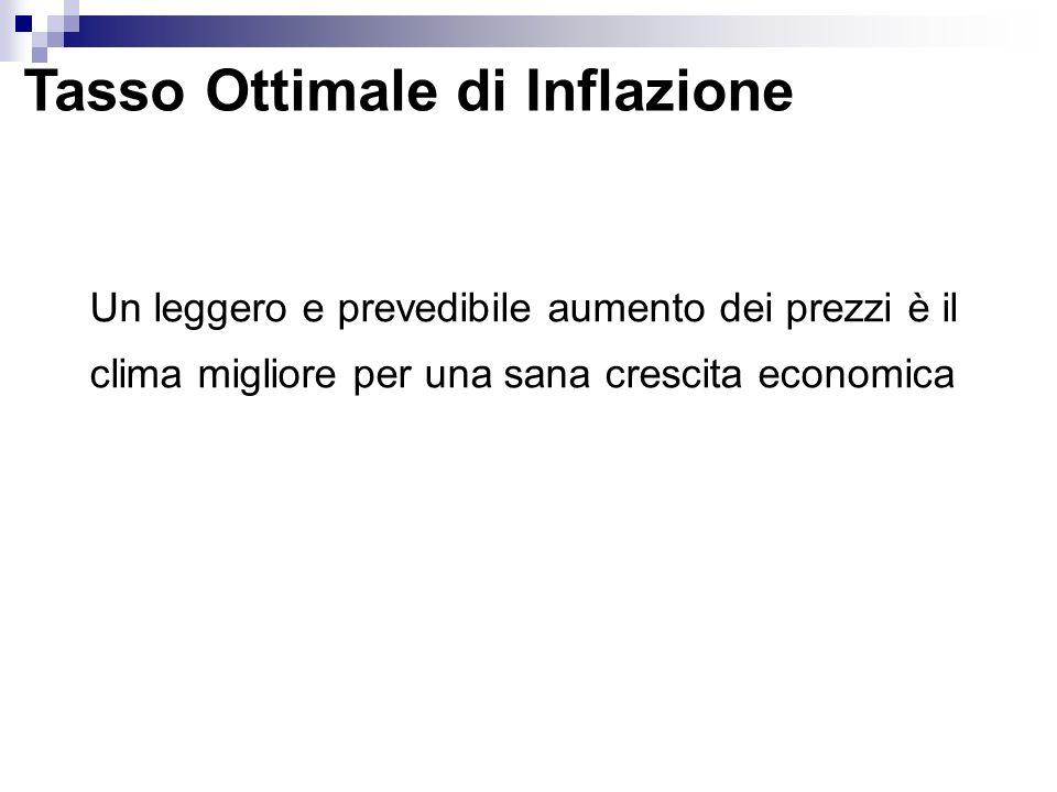 Tasso Ottimale di Inflazione Un leggero e prevedibile aumento dei prezzi è il clima migliore per una sana crescita economica