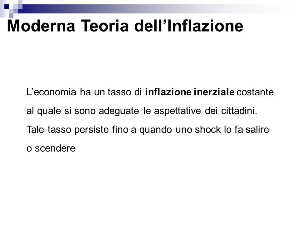 Moderna Teoria dellInflazione Leconomia ha un tasso di inflazione inerziale costante al quale si sono adeguate le aspettative dei cittadini.