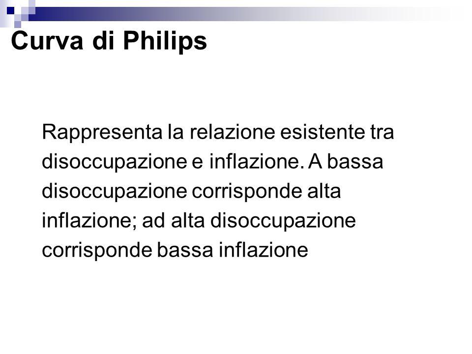 Curva di Philips Rappresenta la relazione esistente tra disoccupazione e inflazione.