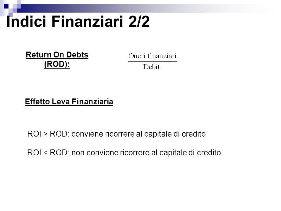 Indici Finanziari 2/2 Return On Debts (ROD): Effetto Leva Finanziaria ROI > ROD: conviene ricorrere al capitale di credito ROI < ROD: non conviene ric