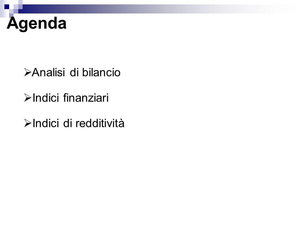 Analisi di bilancio Indici finanziari Indici di redditività Agenda