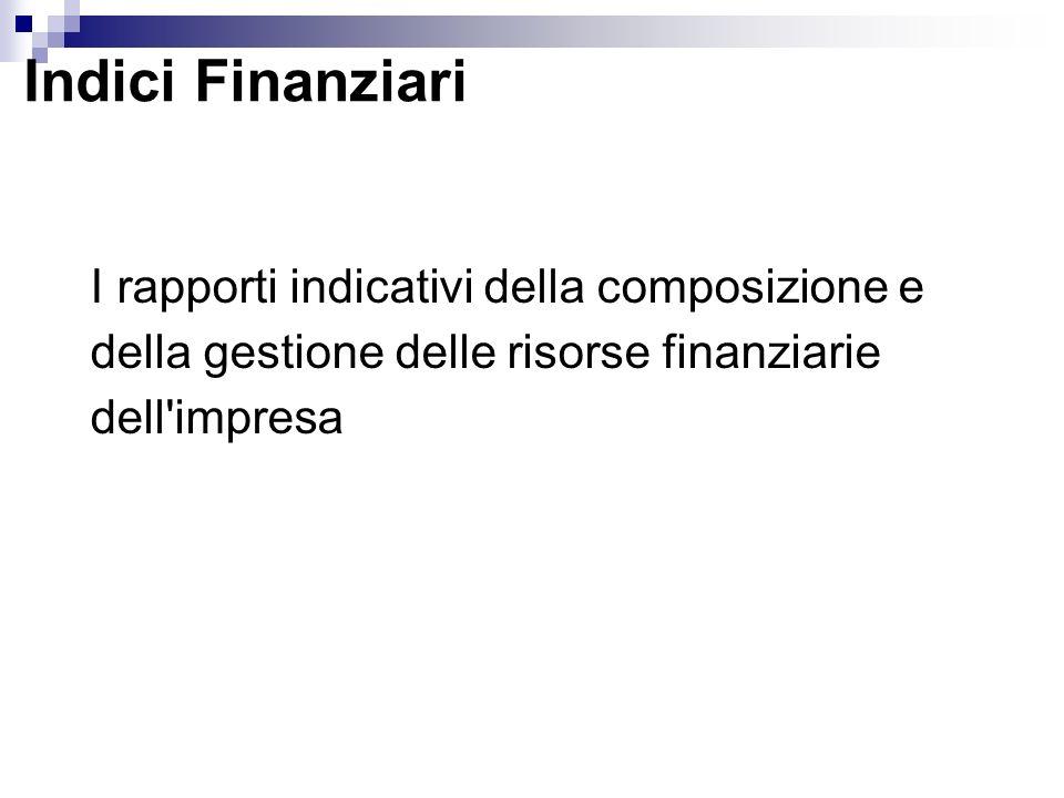 Indici Finanziari I rapporti indicativi della composizione e della gestione delle risorse finanziarie dell'impresa