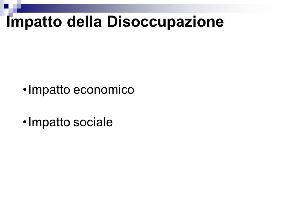 Impatto della Disoccupazione Impatto economico Impatto sociale