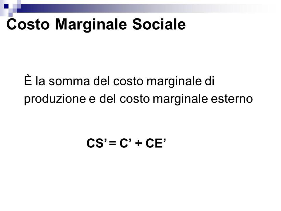 Costo Marginale Sociale È la somma del costo marginale di produzione e del costo marginale esterno CS = C + CE