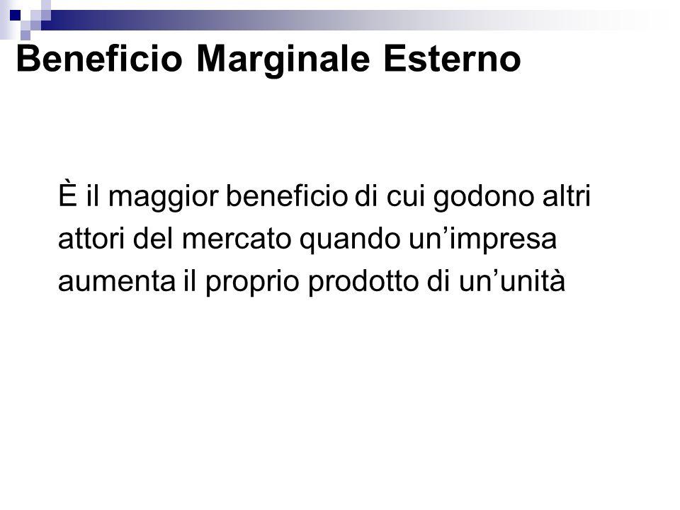 Beneficio Marginale Esterno È il maggior beneficio di cui godono altri attori del mercato quando unimpresa aumenta il proprio prodotto di ununità