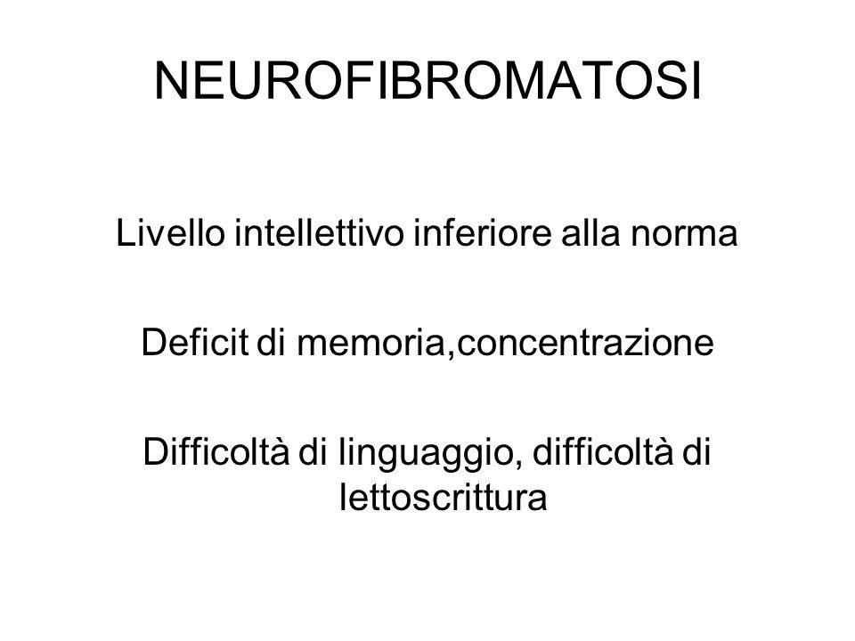 NEUROFIBROMATOSI Livello intellettivo inferiore alla norma Deficit di memoria,concentrazione Difficoltà di linguaggio, difficoltà di lettoscrittura