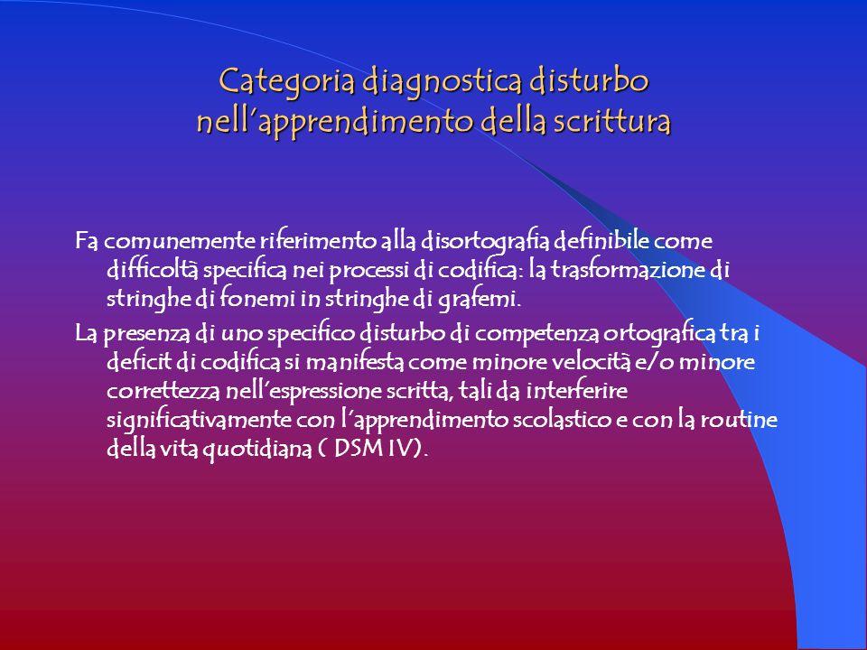 Categoria diagnostica disturbo nellapprendimento della scrittura Fa comunemente riferimento alla disortografia definibile come difficoltà specifica nei processi di codifica: la trasformazione di stringhe di fonemi in stringhe di grafemi.