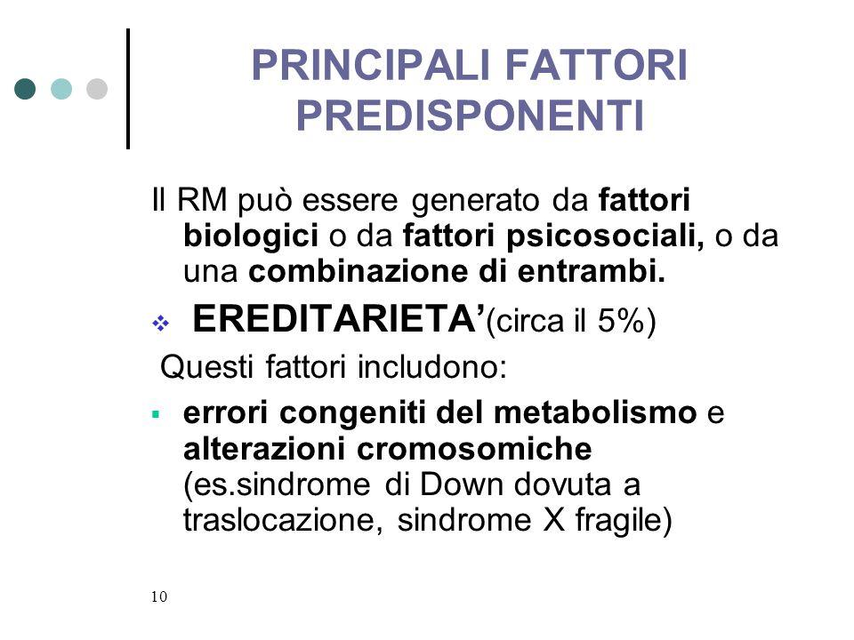 10 PRINCIPALI FATTORI PREDISPONENTI Il RM può essere generato da fattori biologici o da fattori psicosociali, o da una combinazione di entrambi. EREDI