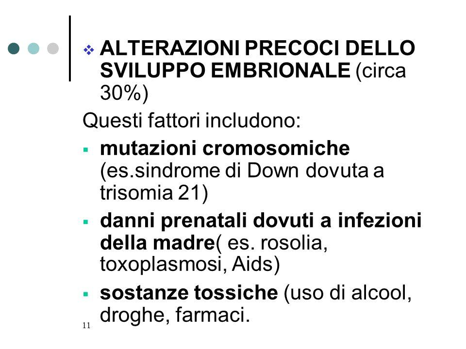 11 ALTERAZIONI PRECOCI DELLO SVILUPPO EMBRIONALE (circa 30%) Questi fattori includono: mutazioni cromosomiche (es.sindrome di Down dovuta a trisomia 2