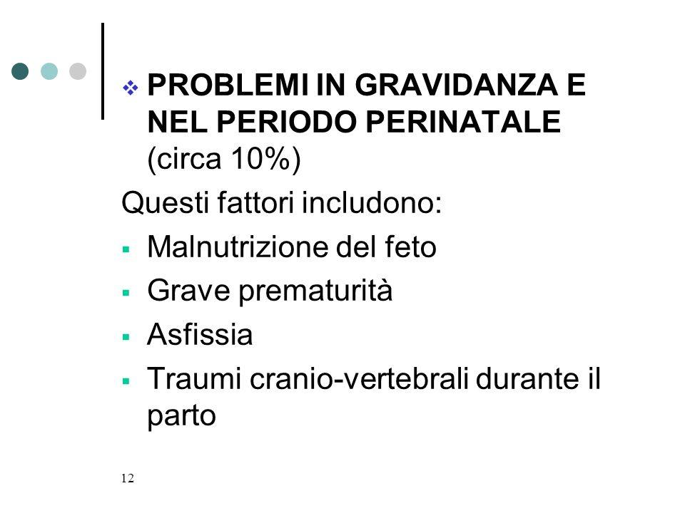 12 PROBLEMI IN GRAVIDANZA E NEL PERIODO PERINATALE (circa 10%) Questi fattori includono: Malnutrizione del feto Grave prematurità Asfissia Traumi cran