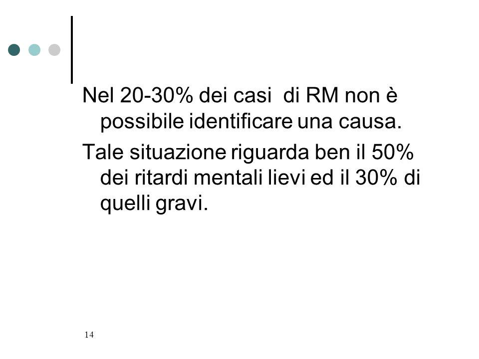 14 Nel 20-30% dei casi di RM non è possibile identificare una causa. Tale situazione riguarda ben il 50% dei ritardi mentali lievi ed il 30% di quelli
