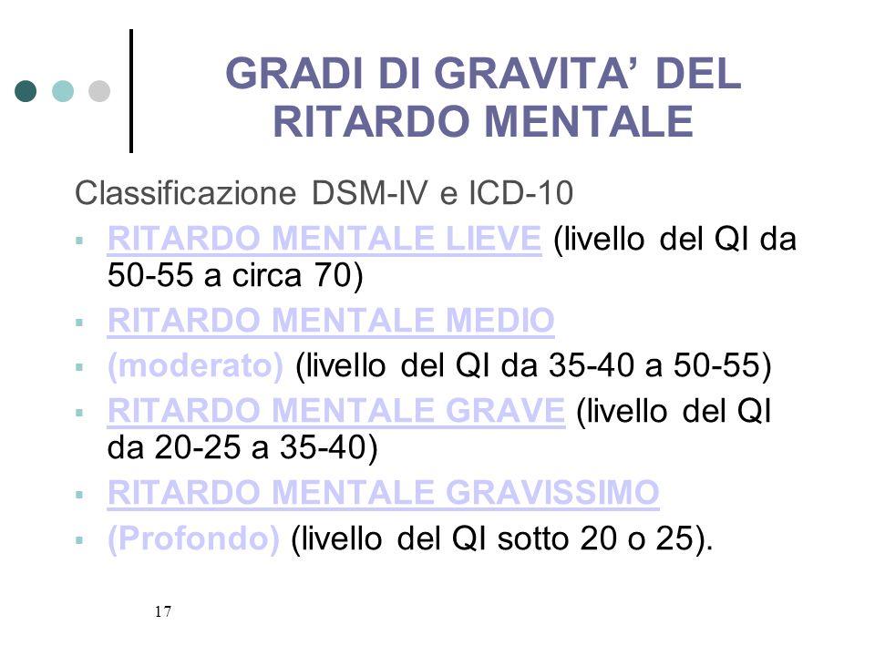 17 GRADI DI GRAVITA DEL RITARDO MENTALE Classificazione DSM-IV e ICD-10 RITARDO MENTALE LIEVE (livello del QI da 50-55 a circa 70) RITARDO MENTALE L R