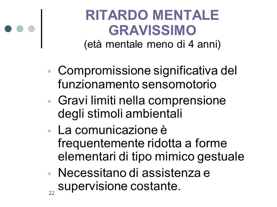 22 RITARDO MENTALE GRAVISSIMO (età mentale meno di 4 anni) Compromissione significativa del funzionamento sensomotorio Gravi limiti nella comprensione