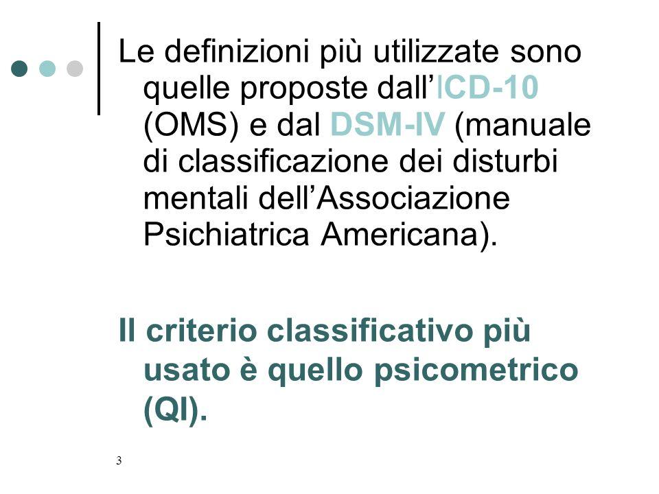 3 Le definizioni più utilizzate sono quelle proposte dallICD-10 (OMS) e dal DSM-IV (manuale di classificazione dei disturbi mentali dellAssociazione P