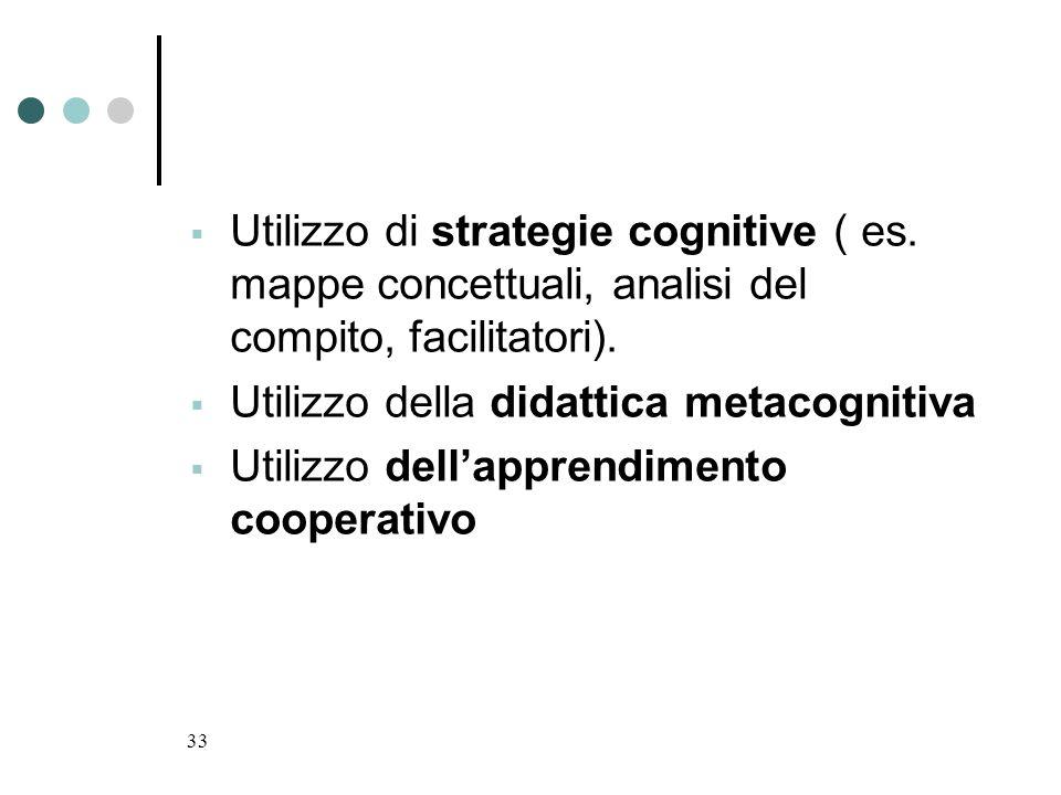 33 Utilizzo di strategie cognitive ( es. mappe concettuali, analisi del compito, facilitatori). Utilizzo della didattica metacognitiva Utilizzo dellap