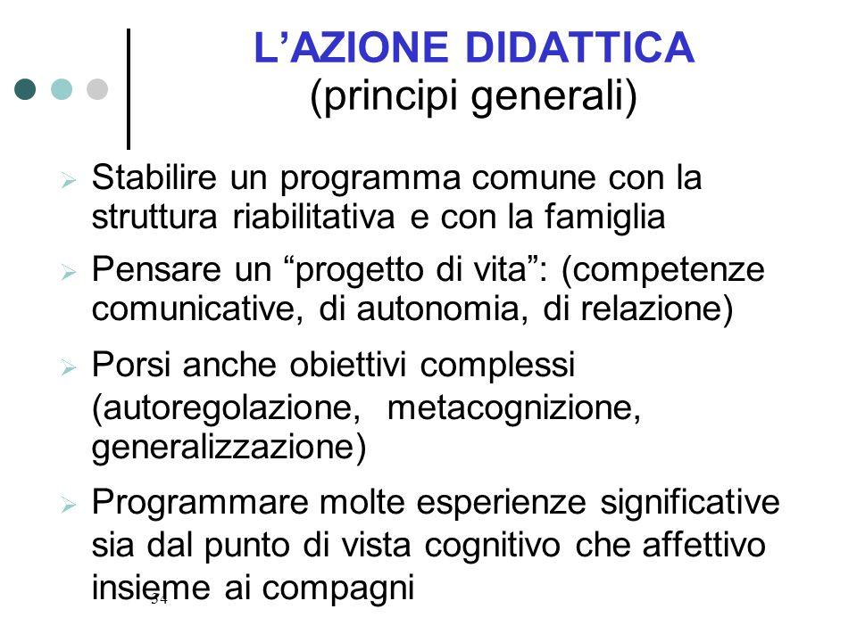 34 LAZIONE DIDATTICA (principi generali) Stabilire un programma comune con la struttura riabilitativa e con la famiglia Pensare un progetto di vita: (