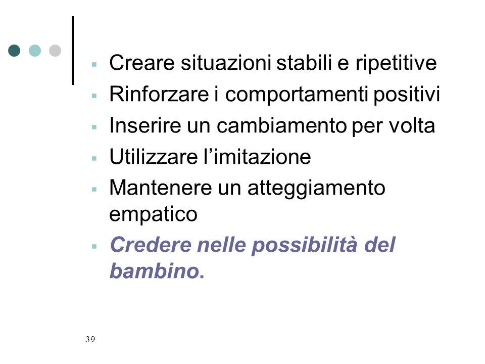 39 Creare situazioni stabili e ripetitive Rinforzare i comportamenti positivi Inserire un cambiamento per volta Utilizzare limitazione Mantenere un at
