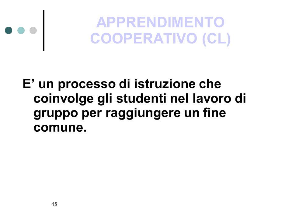 48 APPRENDIMENTO COOPERATIVO (CL) E un processo di istruzione che coinvolge gli studenti nel lavoro di gruppo per raggiungere un fine comune.