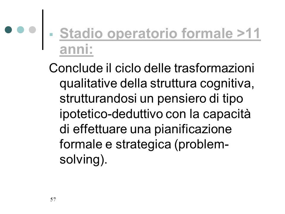57 Stadio operatorio formale >11 anni: Conclude il ciclo delle trasformazioni qualitative della struttura cognitiva, strutturandosi un pensiero di tip