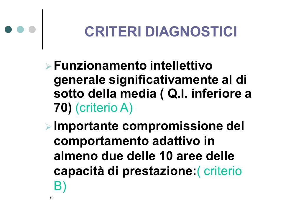 6 CRITERI DIAGNOSTICI Funzionamento intellettivo generale significativamente al di sotto della media ( Q.I. inferiore a 70) (criterio A) Importante co