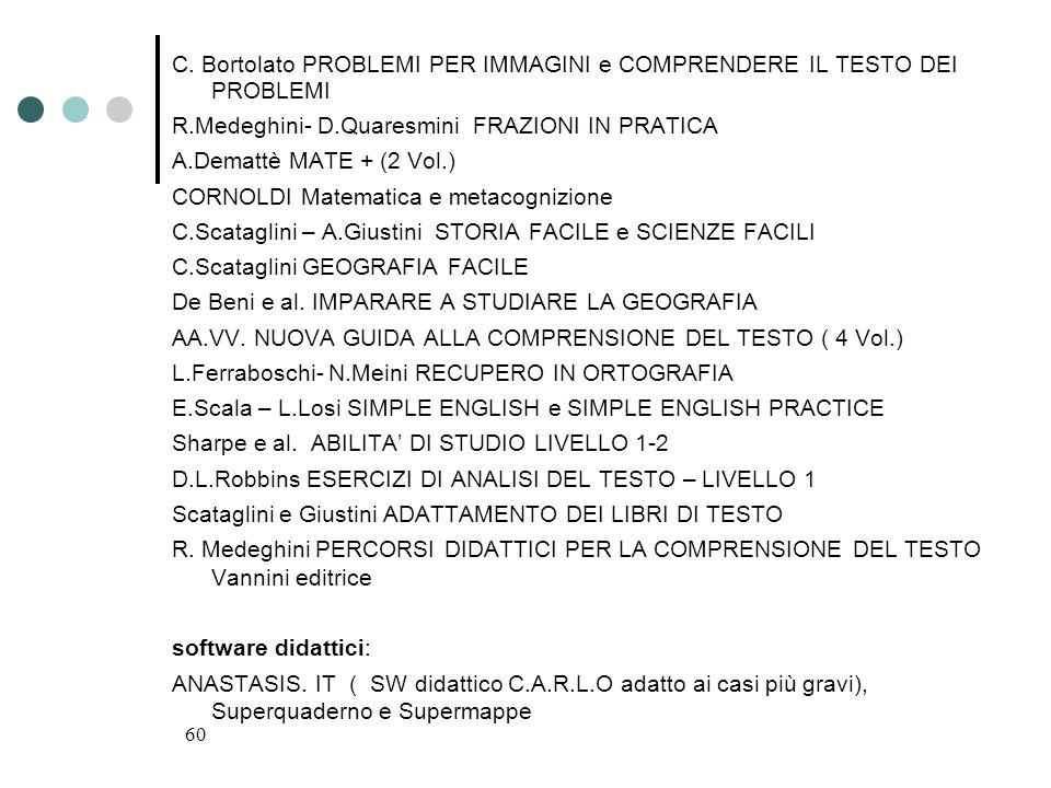 60 C. Bortolato PROBLEMI PER IMMAGINI e COMPRENDERE IL TESTO DEI PROBLEMI R.Medeghini- D.Quaresmini FRAZIONI IN PRATICA A.Demattè MATE + (2 Vol.) CORN