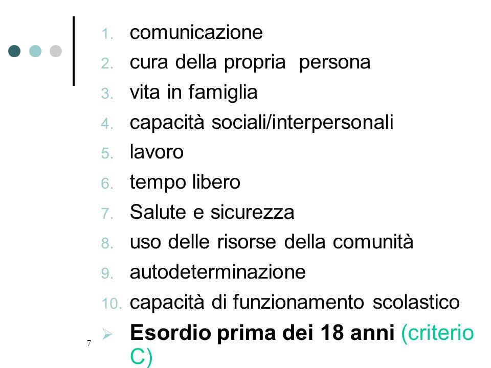 7 1. comunicazione 2. cura della propria persona 3. vita in famiglia 4. capacità sociali/interpersonali 5. lavoro 6. tempo libero 7. Salute e sicurezz