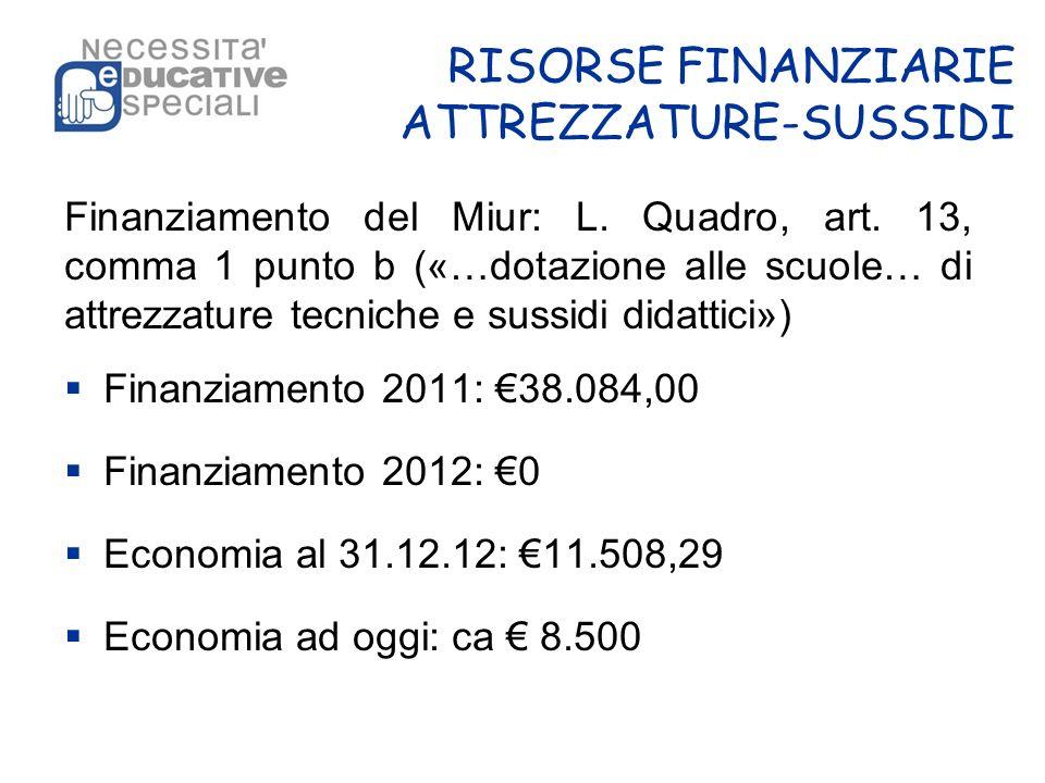 RISORSE FINANZIARIE ATTREZZATURE-SUSSIDI Finanziamento del Miur: L. Quadro, art. 13, comma 1 punto b («…dotazione alle scuole… di attrezzature tecnich