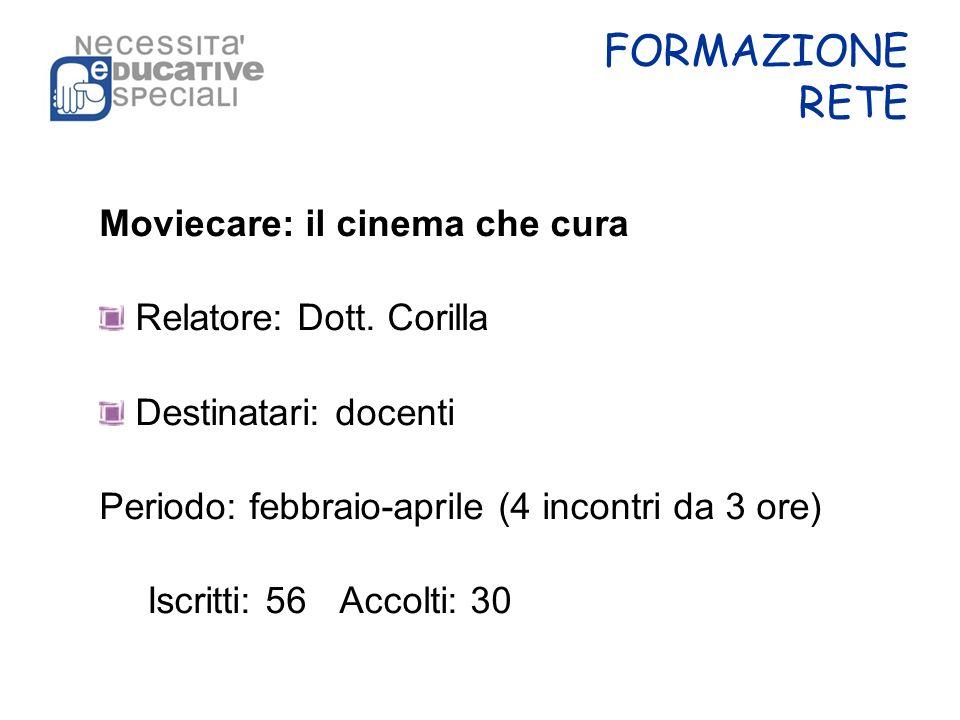 FORMAZIONE RETE Moviecare: il cinema che cura Relatore: Dott. Corilla Destinatari: docenti Periodo: febbraio-aprile (4 incontri da 3 ore) Iscritti: 56