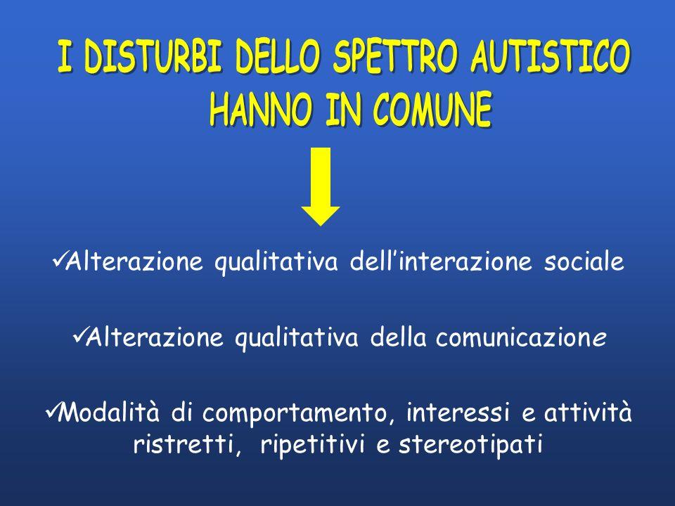 Alterazione qualitativa dellinterazione sociale Alterazione qualitativa della comunicazione Modalità di comportamento, interessi e attività ristretti,