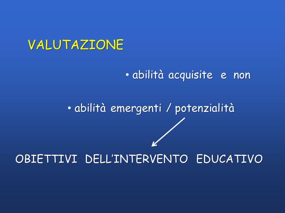 VALUTAZIONE abilità acquisite e non abilità emergenti / potenzialità OBIETTIVI DELLINTERVENTO EDUCATIVO