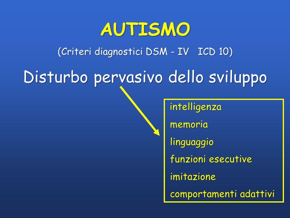 AUTISMO (Criteri diagnostici DSM - IV ICD 10) Disturbo pervasivo dello sviluppo intelligenza memoria memoria linguaggio linguaggio funzioni esecutive