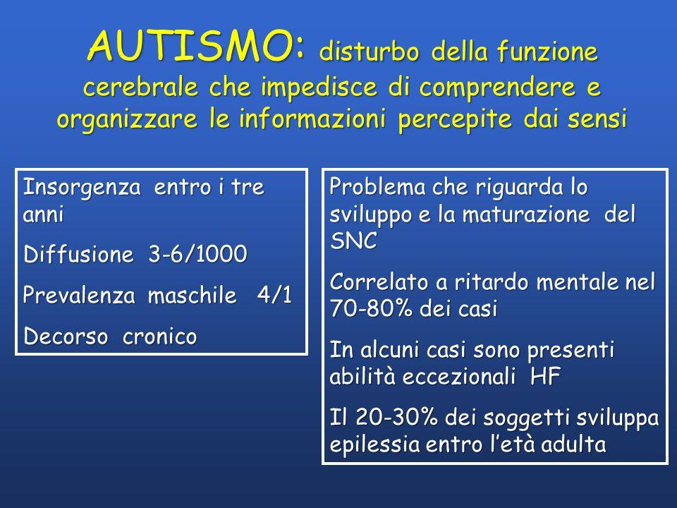 AUTISMO: disturbo della funzione cerebrale che impedisce di comprendere e organizzare le informazioni percepite dai sensi Insorgenza entro i tre anni