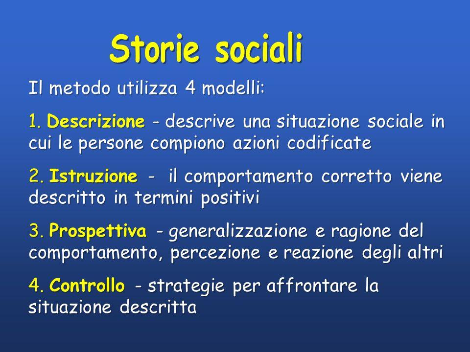Il metodo utilizza 4 modelli: 1. Descrizione - descrive una situazione sociale in cui le persone compiono azioni codificate 2. Istruzione - il comport