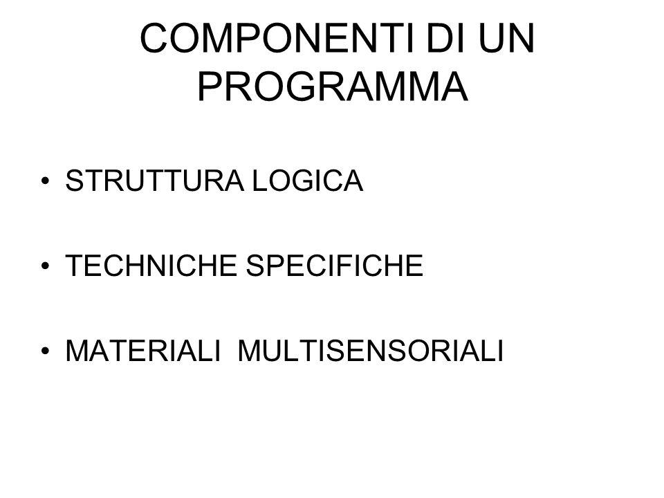 COMPONENTI DI UN PROGRAMMA STRUTTURA LOGICA TECHNICHE SPECIFICHE MATERIALI MULTISENSORIALI