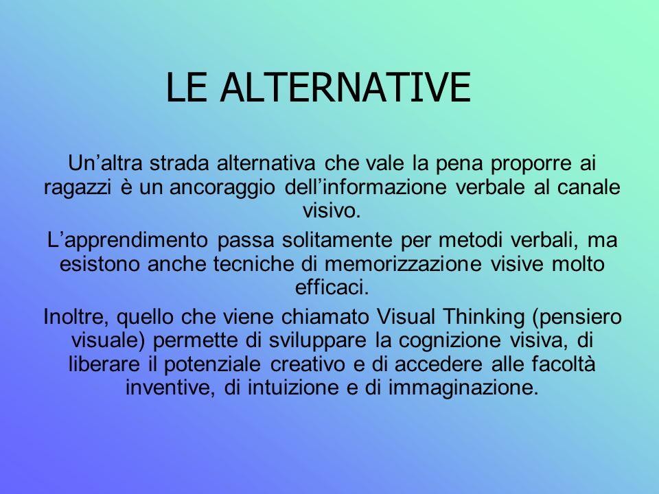 LE ALTERNATIVE Unaltra strada alternativa che vale la pena proporre ai ragazzi è un ancoraggio dellinformazione verbale al canale visivo. Lapprendimen
