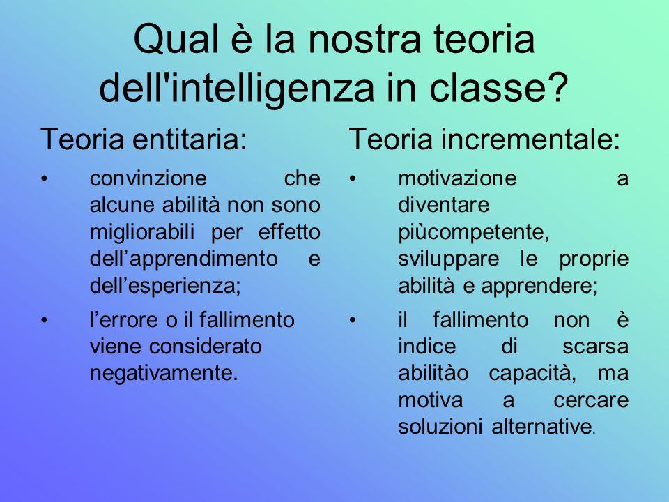 Qual è la nostra teoria dell'intelligenza in classe? Teoria entitaria: convinzione che alcune abilità non sono migliorabili per effetto dellapprendime