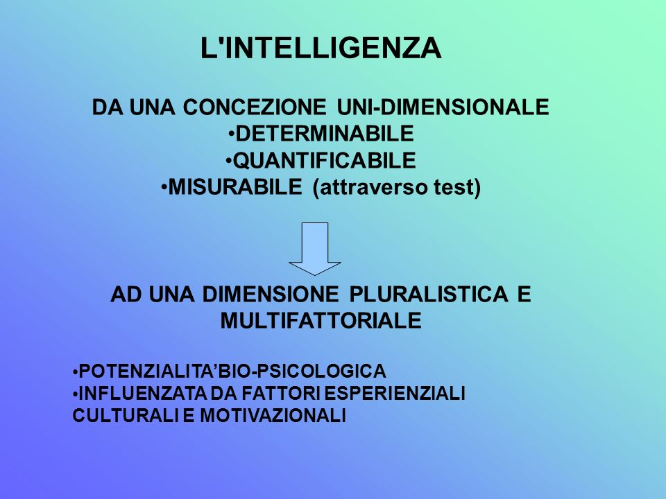 DA UNA CONCEZIONE UNI-DIMENSIONALEDETERMINABILE QUANTIFICABILE MISURABILE (attraverso test) AD UNA DIMENSIONE PLURALISTICA E MULTIFATTORIALE POTENZIAL