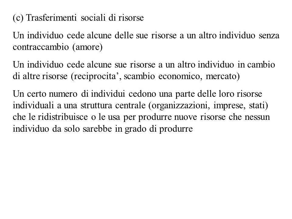 (c) Trasferimenti sociali di risorse Un individuo cede alcune delle sue risorse a un altro individuo senza contraccambio (amore) Un individuo cede alc