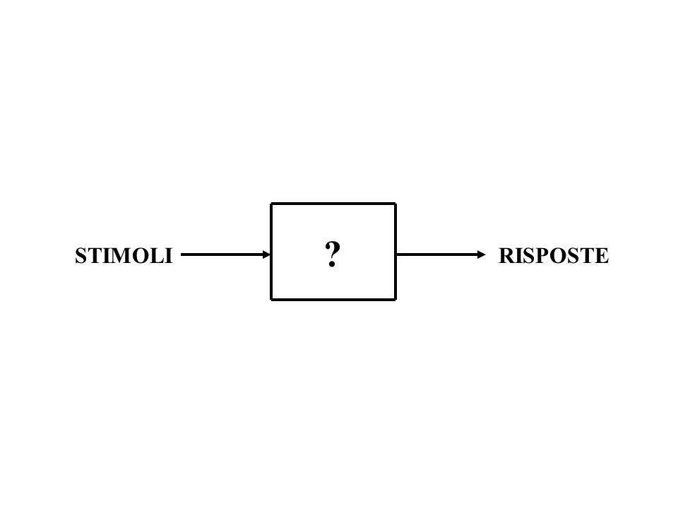 Per interpretare e spiegare il comportamento, tradizionalmente gli psicologi usano un apparato di concetti, un vocabolario concettuale, che e derivato da due fonti: - dalla filosofia - dal linguaggio che nella vita quotidiana usiamo per parlare del comportamento nostro e degli altri