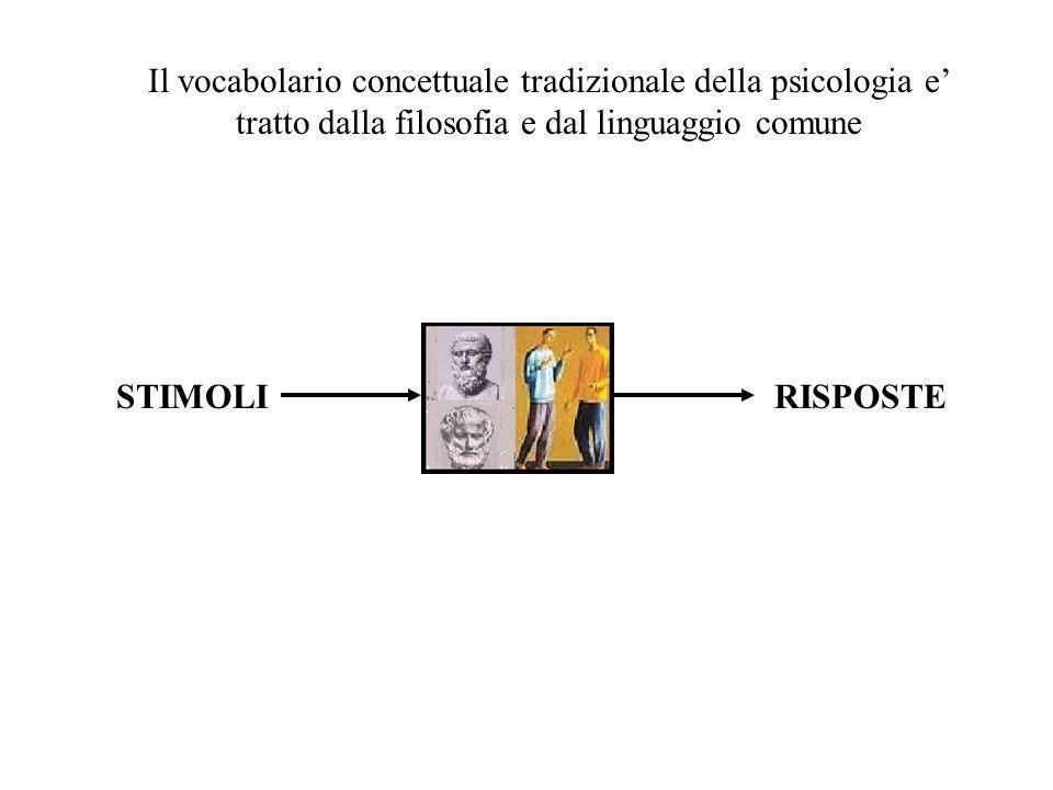 STIMOLIRISPOSTE Il vocabolario concettuale tradizionale della psicologia e tratto dalla filosofia e dal linguaggio comune