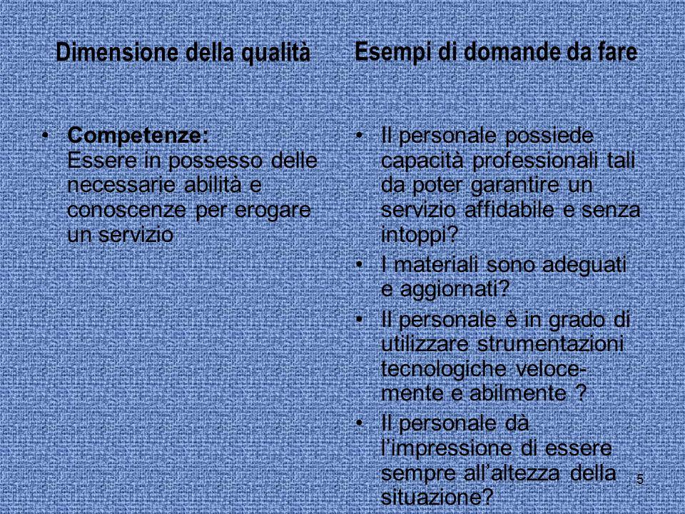 5 Dimensione della qualità Competenze: Essere in possesso delle necessarie abilità e conoscenze per erogare un servizio Il personale possiede capacità professionali tali da poter garantire un servizio affidabile e senza intoppi.