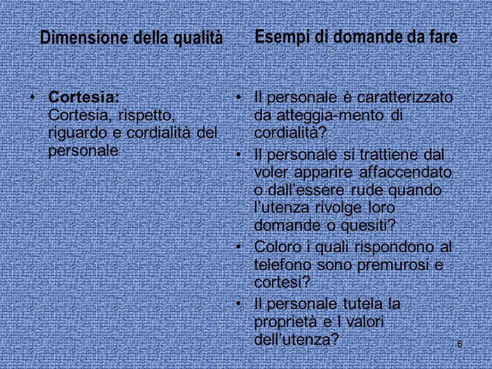 6 Dimensione della qualità Cortesia: Cortesia, rispetto, riguardo e cordialità del personale Il personale è caratterizzato da atteggia-mento di cordialità.