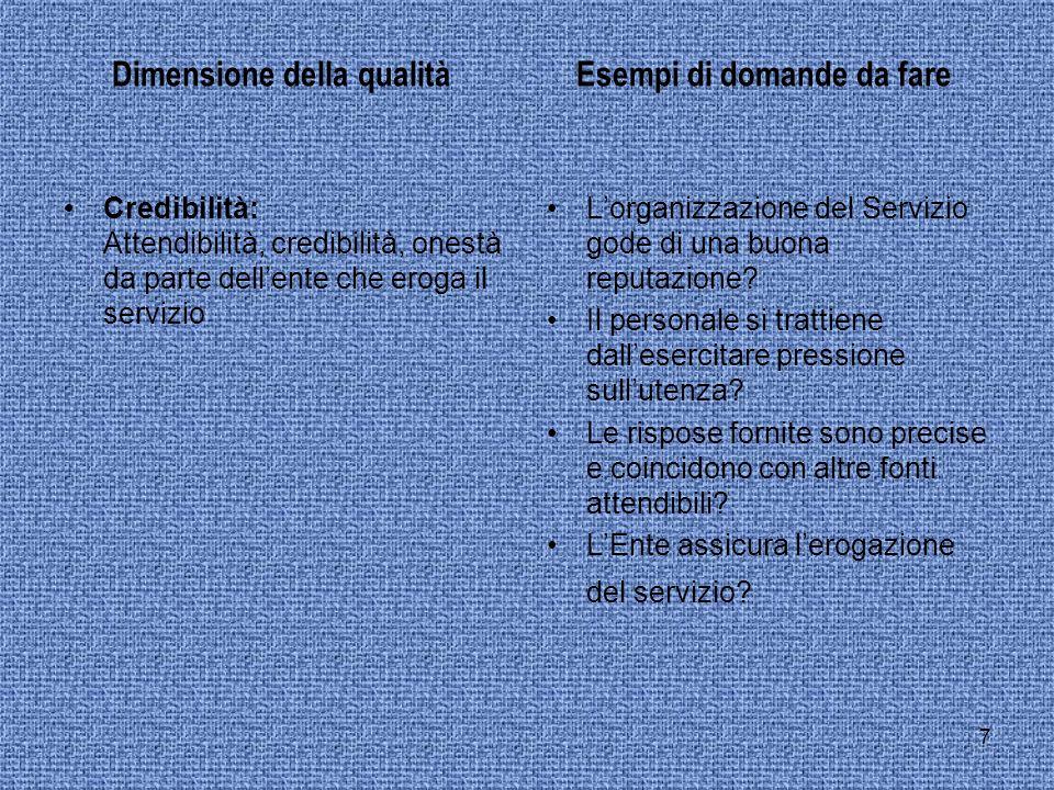 7 Dimensione della qualità Credibilità: Attendibilità, credibilità, onestà da parte dellente che eroga il servizio Lorganizzazione del Servizio gode di una buona reputazione.