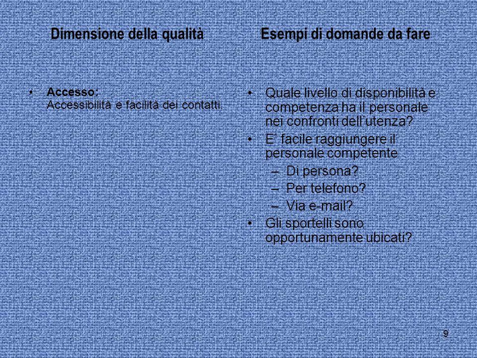 9 Dimensione della qualità Accesso: Accessibilità e facilità dei contatti.