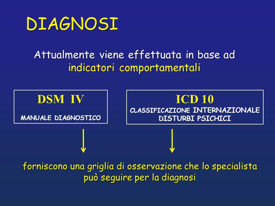 DIAGNOSI Attualmente viene effettuata in base ad indicatori comportamentali ICD 10 CLASSIFICAZIONE INTERNAZIONALE DISTURBI PSICHICI forniscono una gri