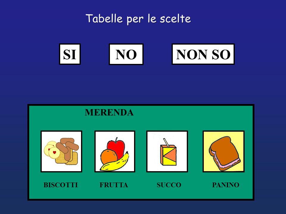 Tabelle per le scelte MERENDA BISCOTTI FRUTTA SUCCO PANINO NOSINON SO